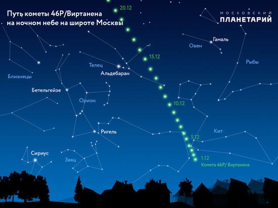 Ученые сообщили о приближении к Земле изумрудной кометы