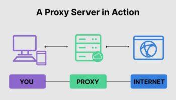 Что такое прокси сервер и как он работает?