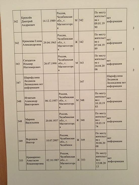 МЧС распространило список жильцов в Магнитогорске, которые не вышли на связь